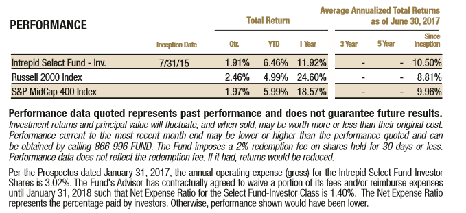 select fund 2q17 commentary intrepid capital