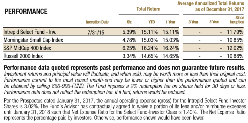 Select Fund 4q17 Commentary Intrepid Capital
