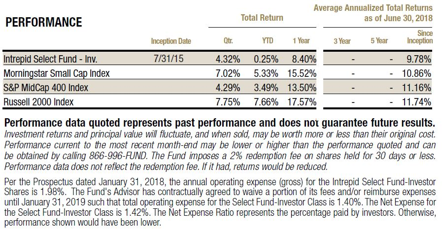 Select Fund 2q18 Commentary Intrepid Capital