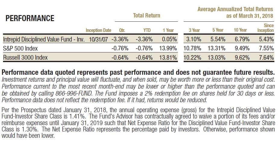 Disciplined Value Fund 1q18 Commentary Intrepid Capital