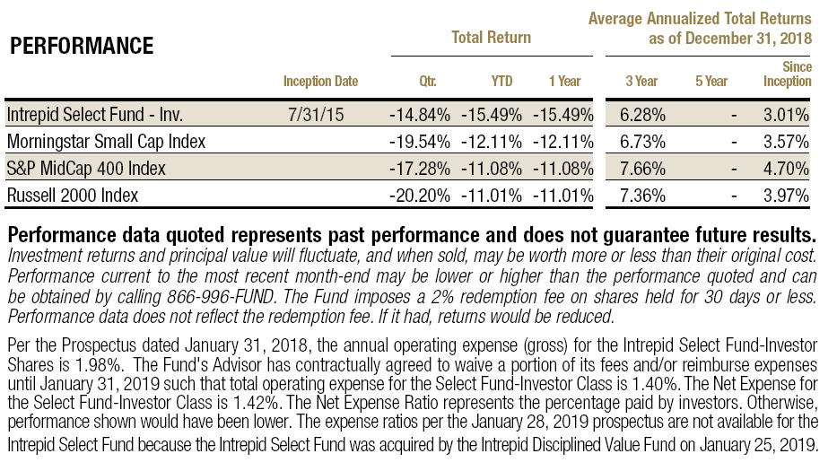 Select Fund - 4Q18 Commentary - Intrepid Capital